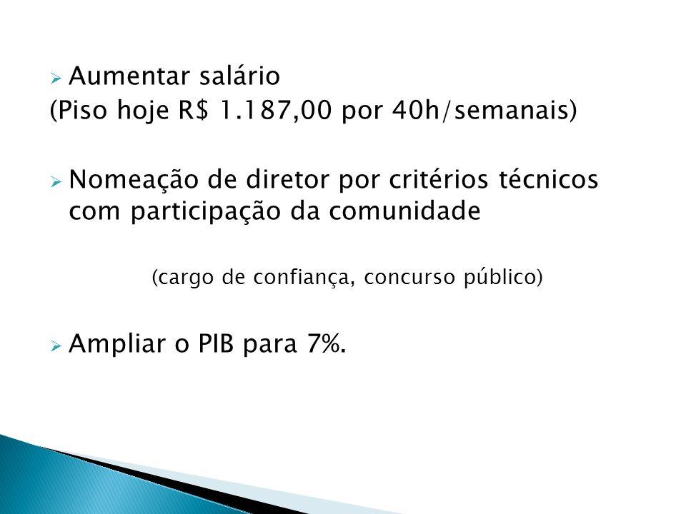 Aumentar salário (Piso hoje R$ 1.187,00 por 40h/semanais) Nomeação de diretor por critérios técnicos com participação da comunidade (cargo de confianç