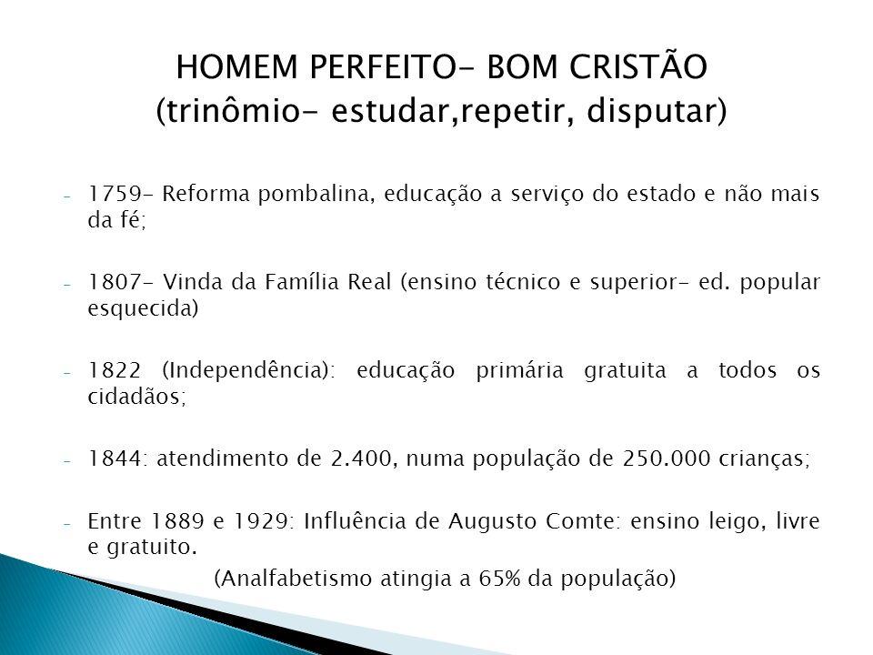 HOMEM PERFEITO- BOM CRISTÃO (trinômio- estudar,repetir, disputar) - 1759- Reforma pombalina, educação a serviço do estado e não mais da fé; - 1807- Vi