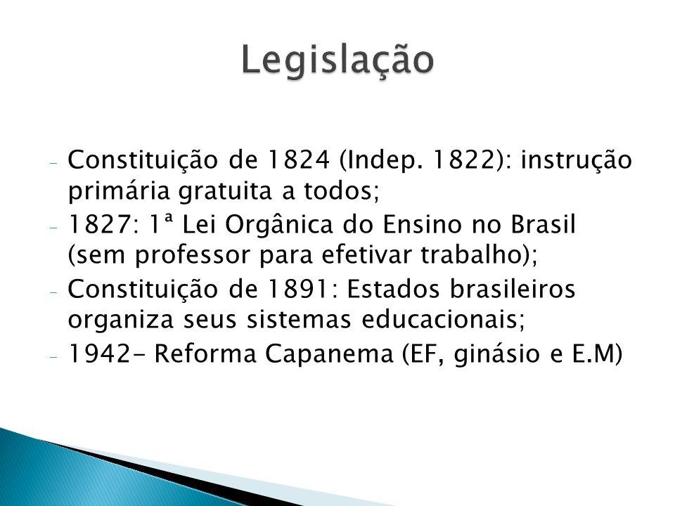 - Constituição de 1824 (Indep. 1822): instrução primária gratuita a todos; - 1827: 1ª Lei Orgânica do Ensino no Brasil (sem professor para efetivar tr