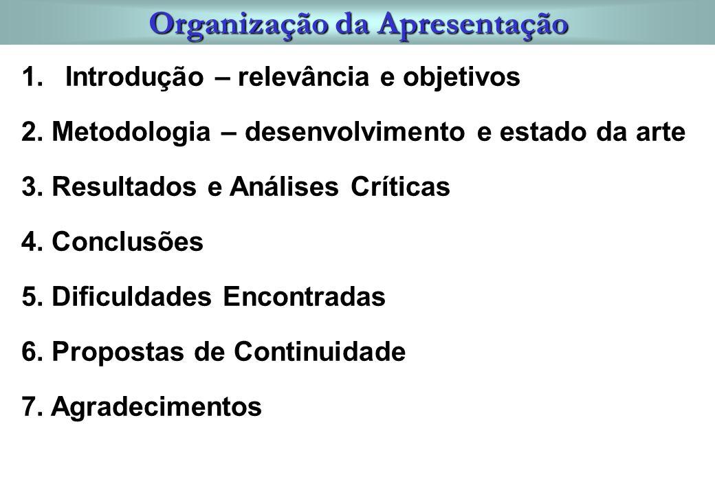 Organização da Apresentação 1.Introdução – relevância e objetivos 2. Metodologia – desenvolvimento e estado da arte 3. Resultados e Análises Críticas