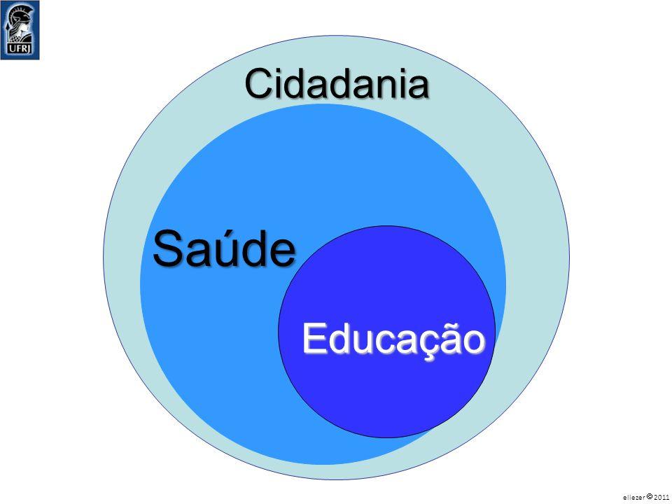 Saúde Educação Cidadania eliezer 2011