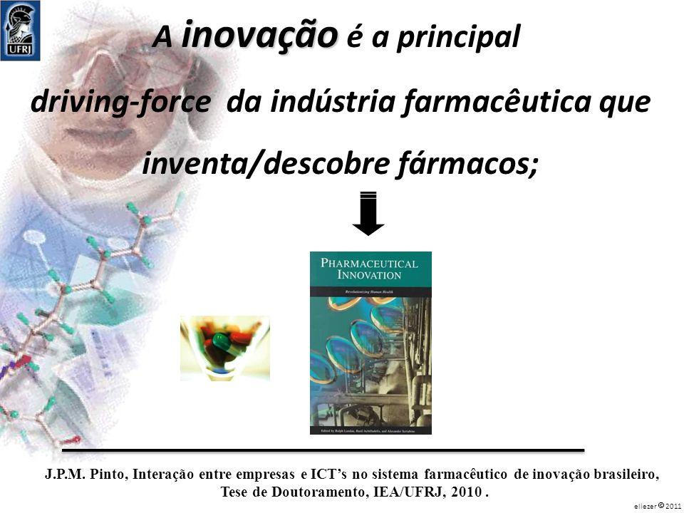 inovação A inovação é a principal driving-force da indústria farmacêutica que inventa/descobre fármacos; J.P.M. Pinto, Interação entre empresas e ICTs