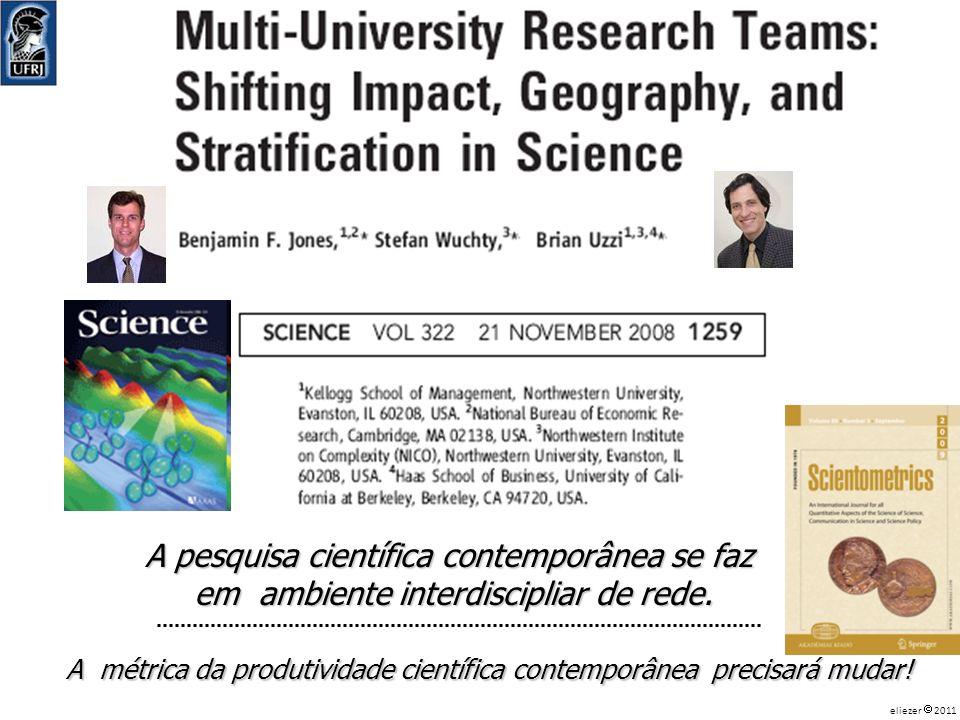A pesquisa científica contemporânea se faz em ambiente interdiscipliar de rede. A métrica da produtividade científica contemporânea precisará mudar!