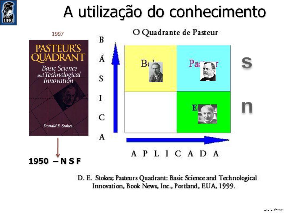 A utilização do conhecimento 1997 1950 – N S F eliezer 2011