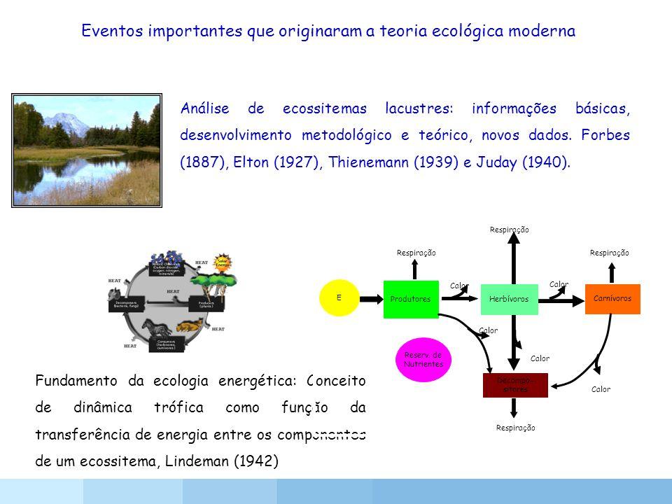 Eventos importantes que originaram a teoria ecológica moderna Análise de ecossitemas lacustres: informações básicas, desenvolvimento metodológico e te