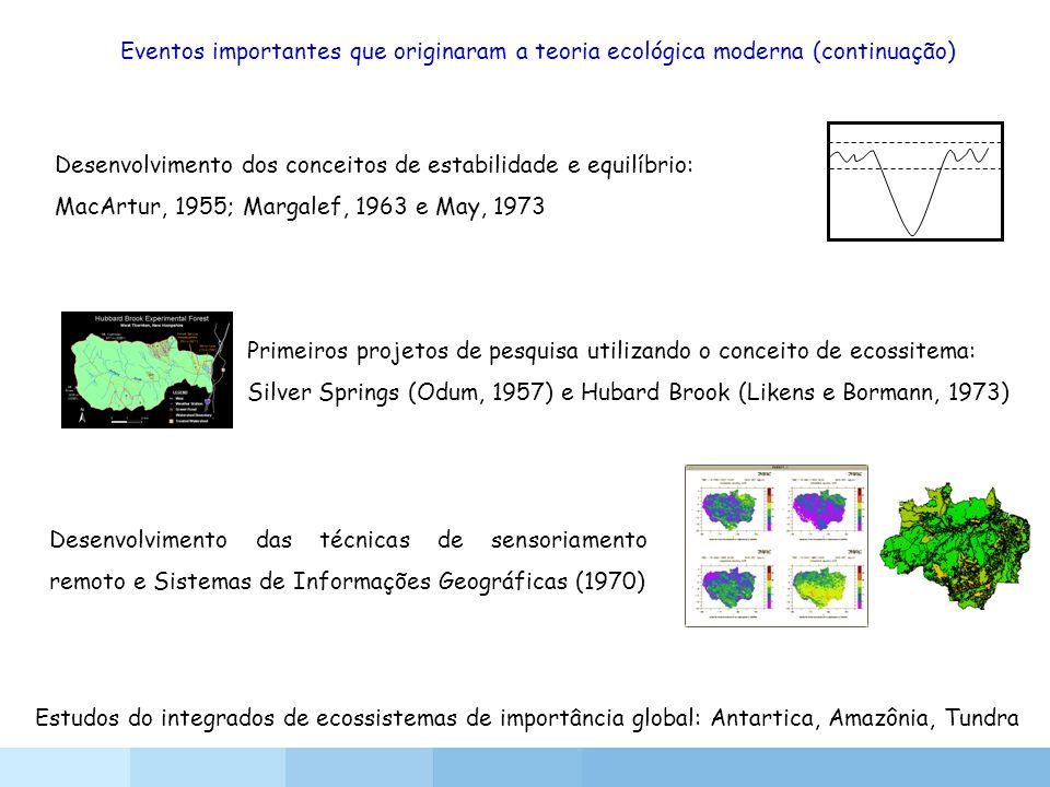 Desenvolvimento das técnicas de sensoriamento remoto e Sistemas de Informações Geográficas (1970) Eventos importantes que originaram a teoria ecológic