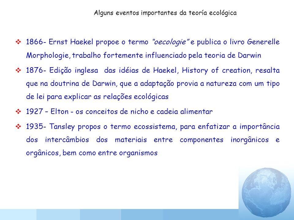 Alguns eventos importantes da teoría ecológica 1866- Ernst Haekel propoe o termo oecologie e publica o livro Generelle Morphologie, trabalho fortement