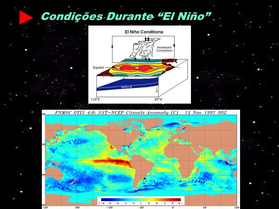 Condições Durante El Niño