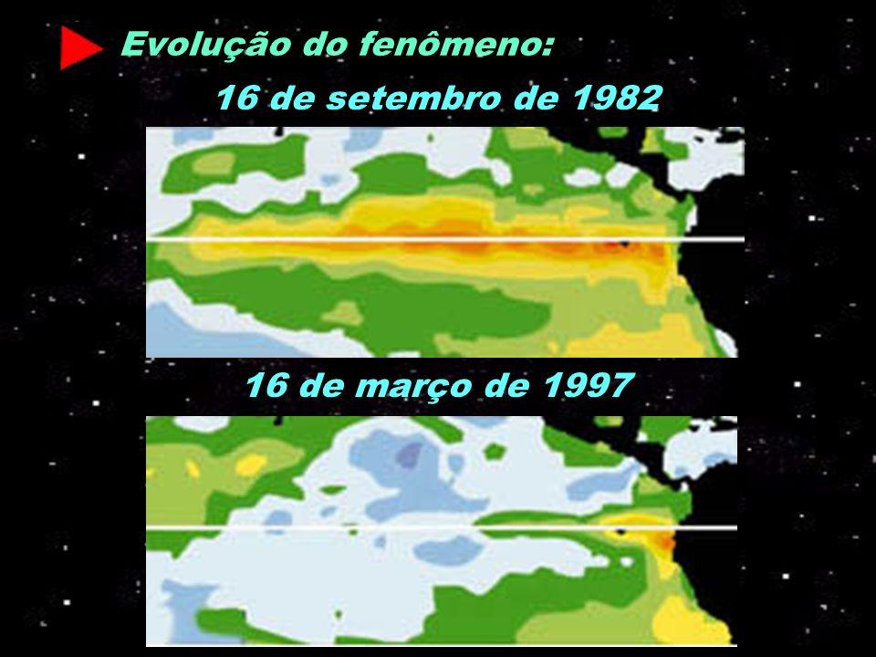 Evolução do fenômeno: 16 de setembro de 1982 16 de março de 1997