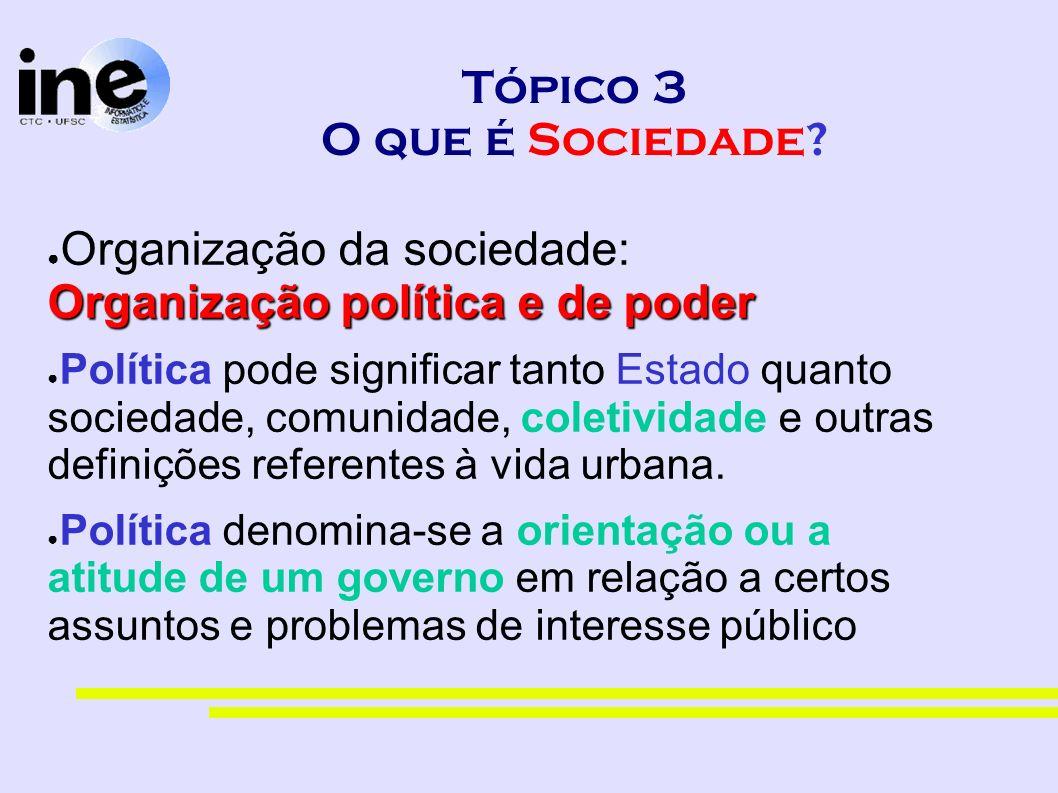 Tópico 3 O que é Sociedade? Organização da sociedade: Organização política e de poder Política pode significar tanto Estado quanto sociedade, comunida