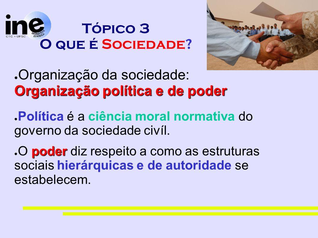 Tópico 3 O que é Sociedade? Organização da sociedade: Organização política e de poder Política é a ciência moral normativa do governo da sociedade civ