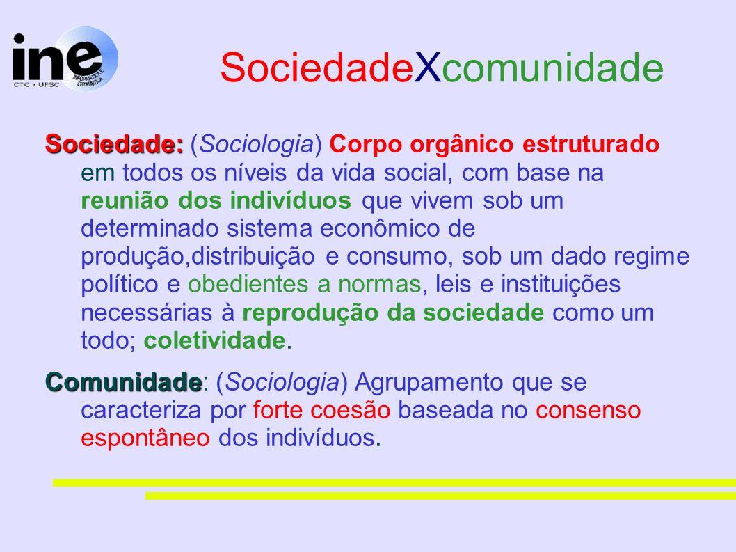 SociedadeXcomunidade Sociedade: Sociedade: (Sociologia) Corpo orgânico estruturado em todos os níveis da vida social, com base na reunião dos indivídu