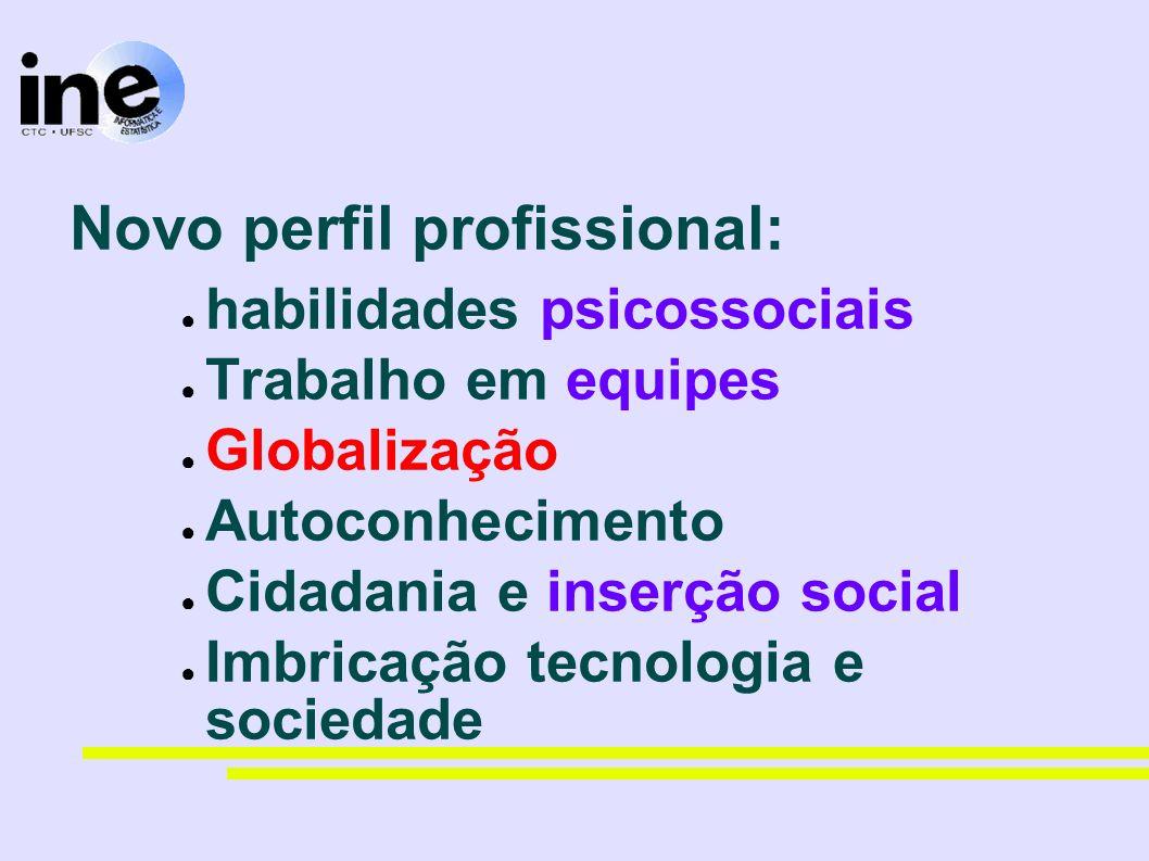 Novo perfil profissional: habilidades psicossociais Trabalho em equipes Globalização Autoconhecimento Cidadania e inserção social Imbricação tecnologi
