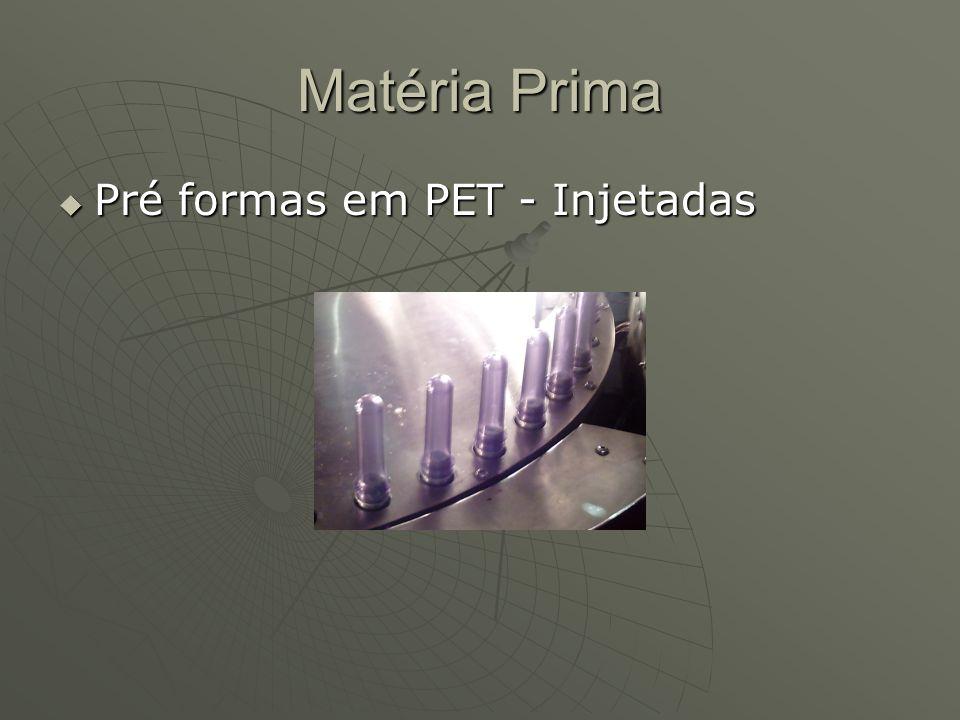 Matéria Prima Pré formas em PET - Injetadas Pré formas em PET - Injetadas