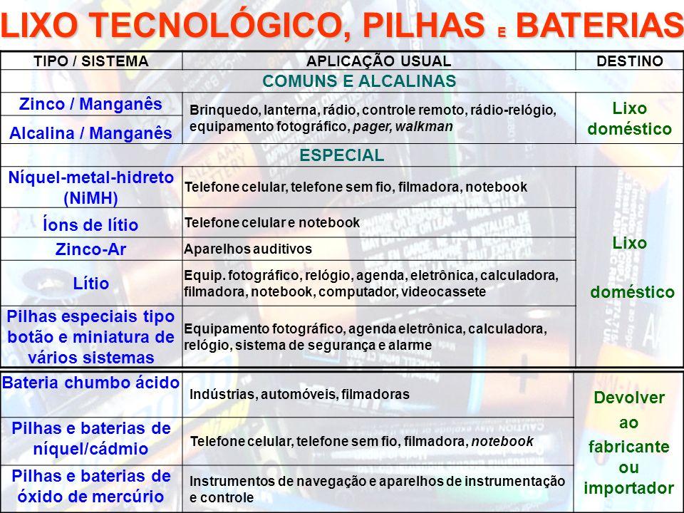 TIPO / SISTEMAAPLICAÇÃO USUALDESTINO COMUNS E ALCALINAS Zinco / Manganês Brinquedo, lanterna, rádio, controle remoto, rádio-relógio, equipamento fotog