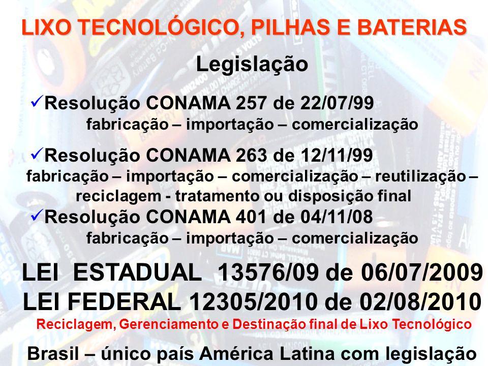 Legislação Resolução CONAMA 257 de 22/07/99 fabricação – importação – comercialização Resolução CONAMA 263 de 12/11/99 fabricação – importação – comer