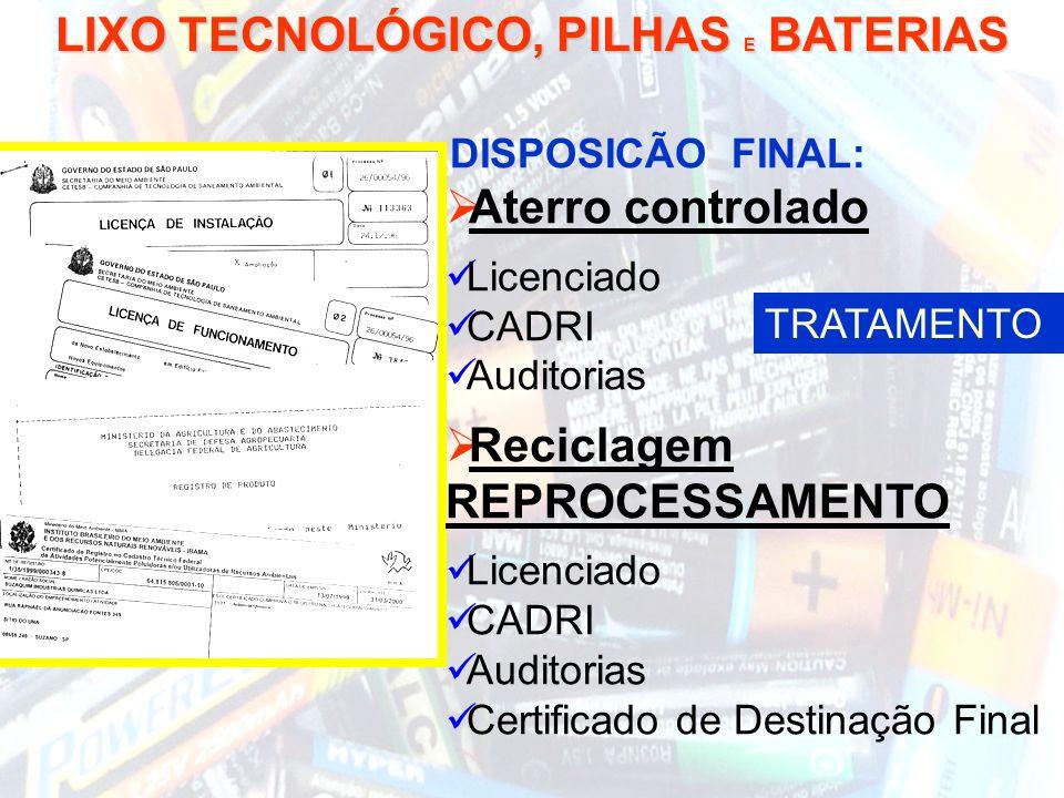 DISPOSIÇÃO LIXO TECNOLÓGICO, PILHAS E BATERIAS DISPOSICÃO FINAL: Aterro controlado Licenciado CADRI Auditorias Reciclagem REPROCESSAMENTO Licenciado C