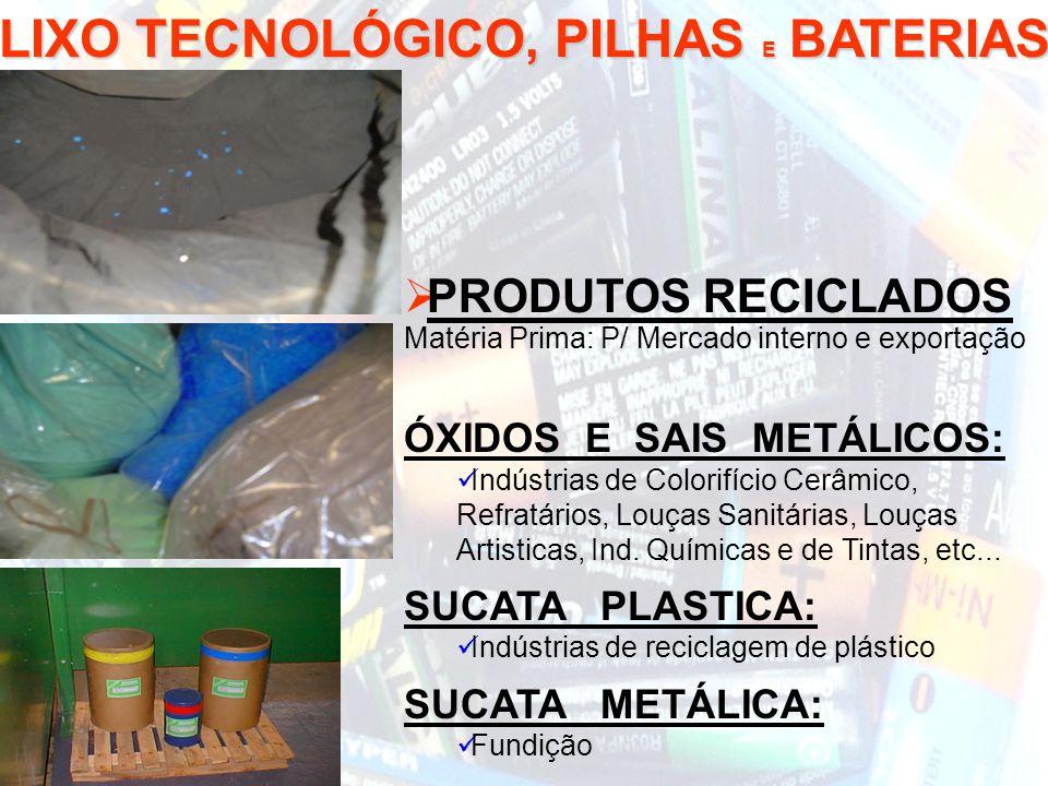 DISPOSIÇÃO LIXO TECNOLÓGICO, PILHAS E BATERIAS PRODUTOS RECICLADOS Matéria Prima: P/ Mercado interno e exportação ÓXIDOS E SAIS METÁLICOS: Indústrias