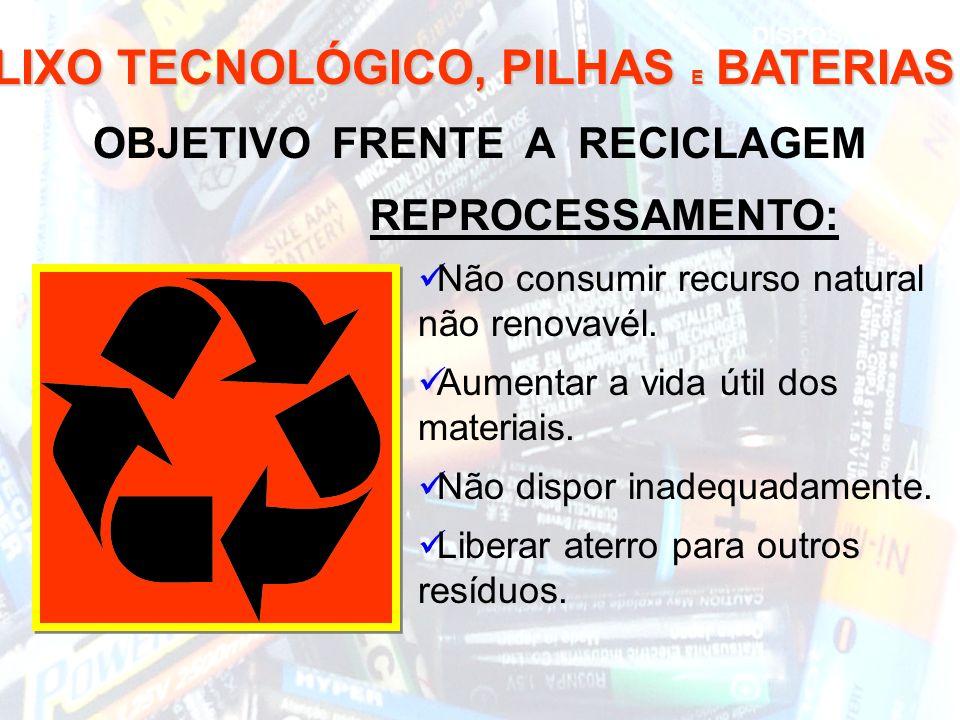 DISPOSIÇÃO LIXO TECNOLÓGICO, PILHAS E BATERIAS OBJETIVO FRENTE A RECICLAGEM REPROCESSAMENTO: Não consumir recurso natural não renovavél. Aumentar a vi