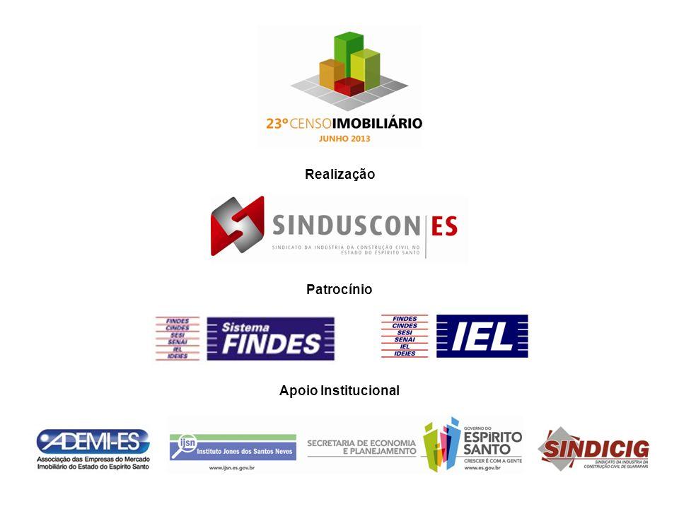 Região 3: Enseada do Suá Valores em reais (R$) Preço Médio/m²: Mai/2012 e Jun/2013 Unidades disponíveis em construção