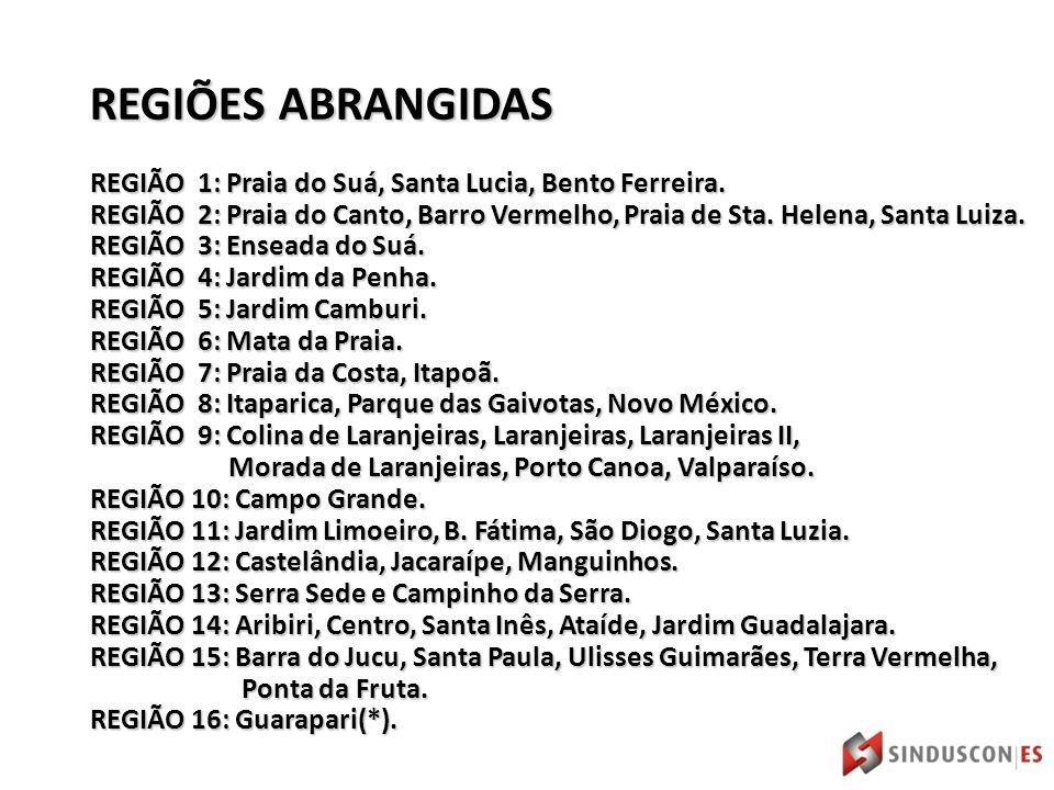 REGIÃO 1: P.do Suá, Sta. Lucia, B. Ferreira. REGIÃO 2: P.