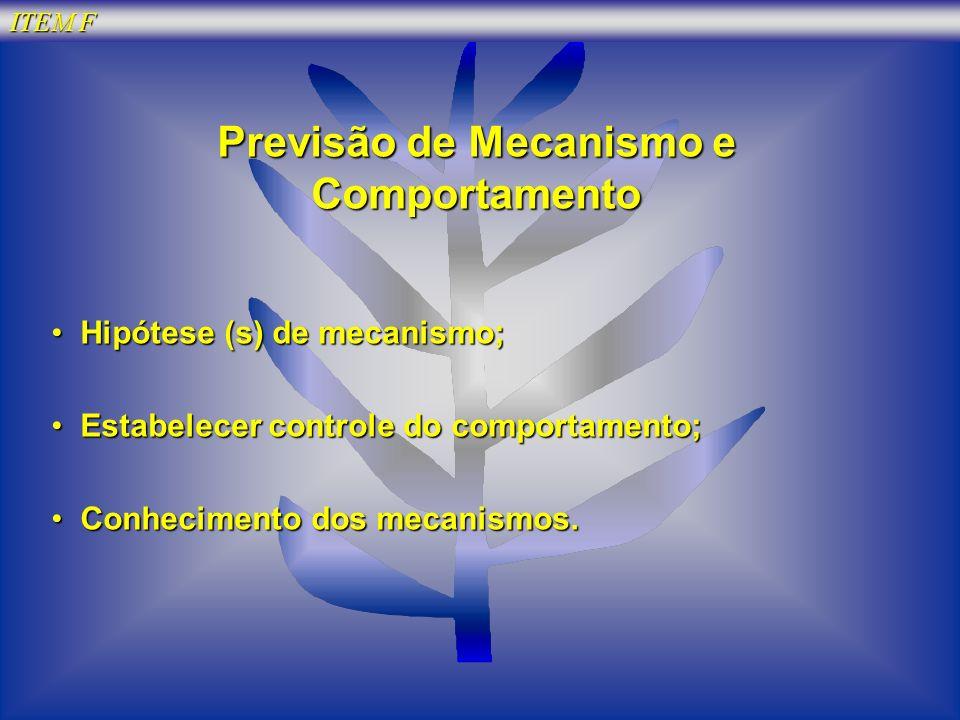 Previsão de Mecanismo e Comportamento Hipótese (s) de mecanismo; Hipótese (s) de mecanismo; Estabelecer controle do comportamento; Estabelecer control