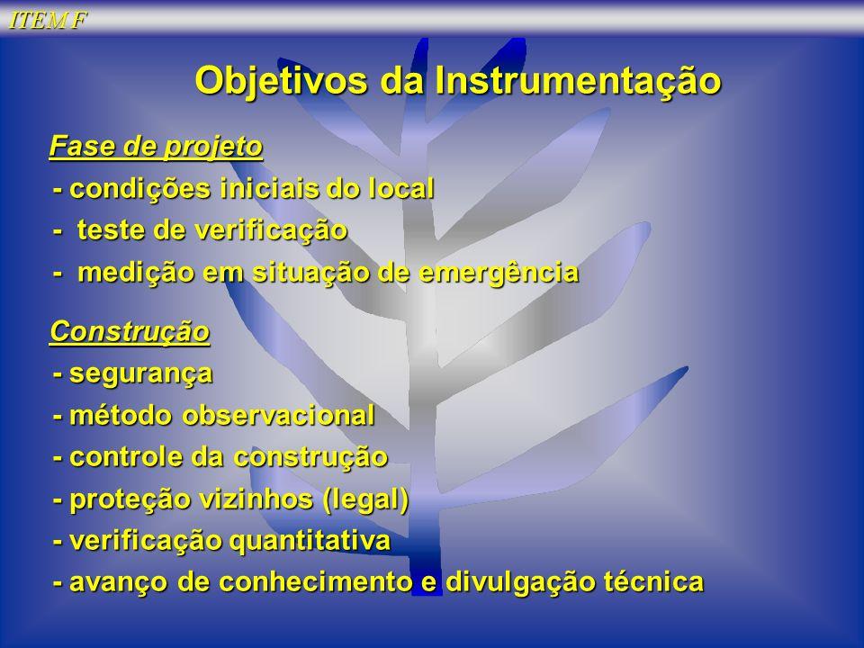 ITEM F Objetivos da Instrumentação Fase de projeto Fase de projeto - condições iniciais do local - teste de verificação - medição em situação de emerg