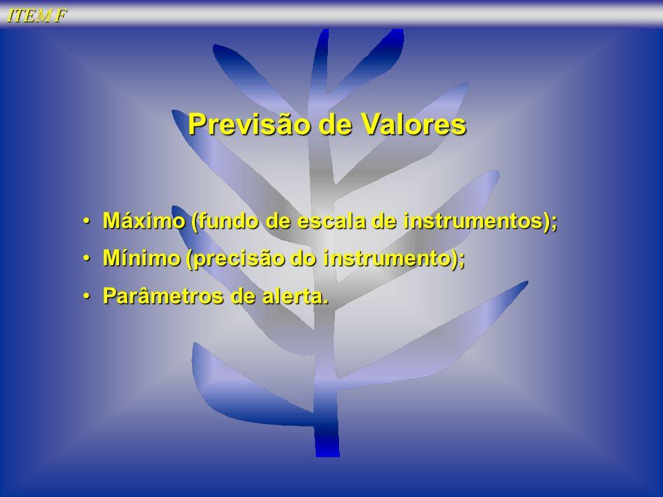 ITEM F Previsão de Valores Máximo (fundo de escala de instrumentos); Máximo (fundo de escala de instrumentos); Mínimo (precisão do instrumento); Mínim