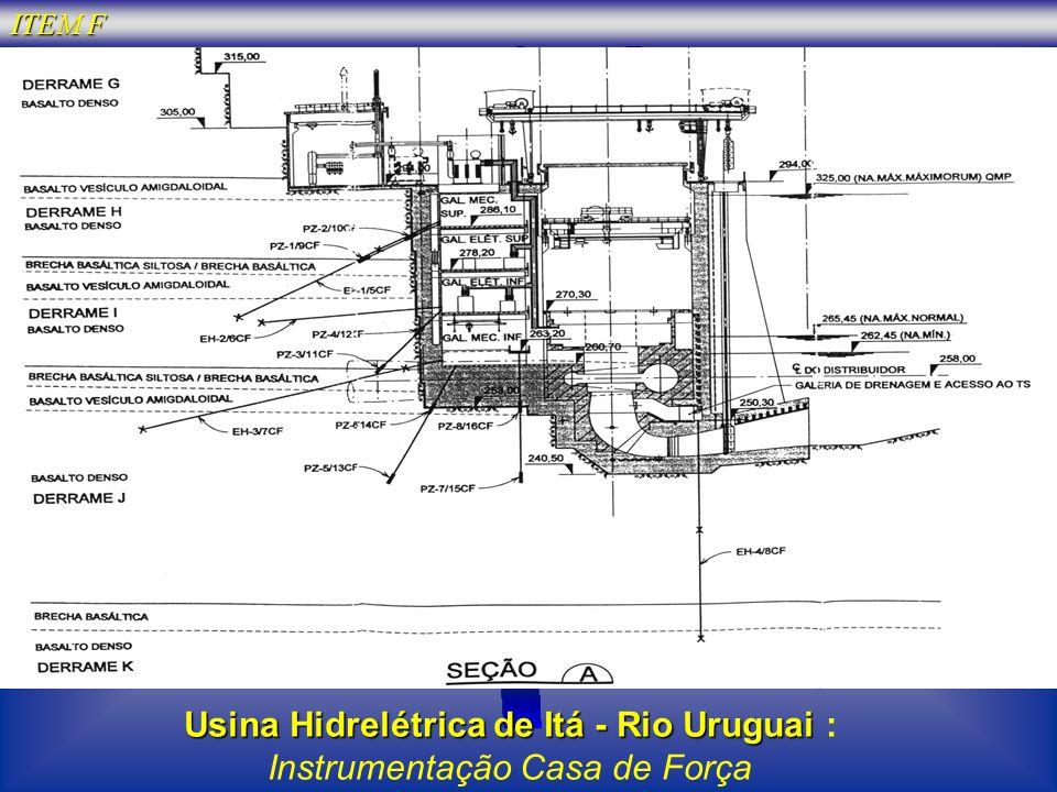 ITEM F Usina Hidrelétrica de Itá - Rio Uruguai Usina Hidrelétrica de Itá - Rio Uruguai : Instrumentação Casa de Força