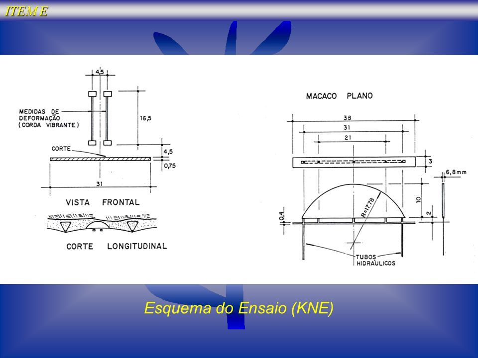 ITEM E Instalação do extensômetro para ensaio KNE