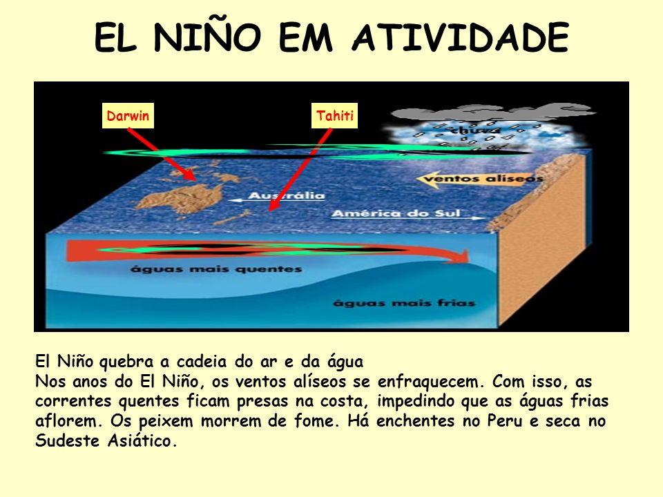 EL NIÑO EM ATIVIDADE El Niño quebra a cadeia do ar e da água Nos anos do El Niño, os ventos alíseos se enfraquecem. Com isso, as correntes quentes fic