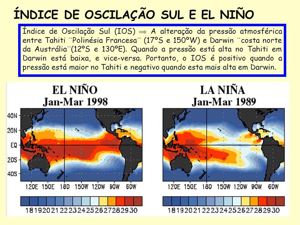 Índice de Oscilação Sul (IOS) A alteração da pressão atmosférica entre Tahiti ¨Polinésia Francesa¨ (17ºS e 150ºW) e Darwin ¨costa norte da Austrália¨(