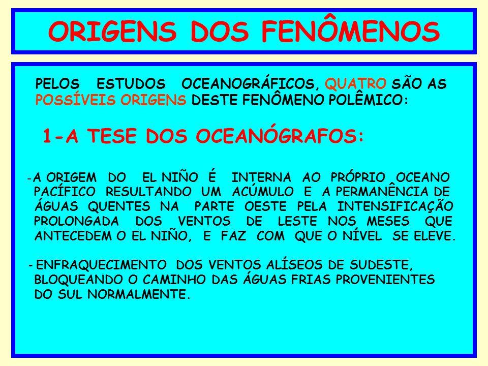 ORIGENS DO FENÔMENO 2- PARA OS METEOROLOGISTAS: A ORIGEM DO FENÔMENO É EXTERNA AO OCEANO PACÍFICO, POIS O ESTUDO DA ATMOSFERA TROPICAL MOSTRA UMA PROPAGAÇÃO NA DIREÇÃO LESTE DAS ANOMALIAS DE PRESSÃO EM ALTITUDE.