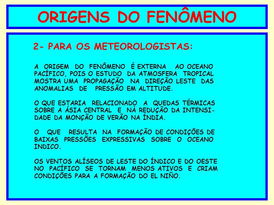 ORIGENS DO FENÔMENO 2- PARA OS METEOROLOGISTAS: A ORIGEM DO FENÔMENO É EXTERNA AO OCEANO PACÍFICO, POIS O ESTUDO DA ATMOSFERA TROPICAL MOSTRA UMA PROP