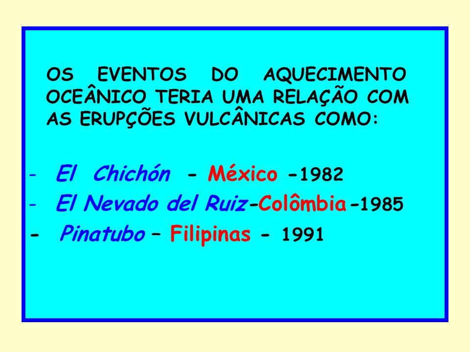 OS EVENTOS DO AQUECIMENTO OCEÂNICO TERIA UMA RELAÇÃO COM AS ERUPÇÕES VULCÂNICAS COMO: - El Chichón - México - 1982 - El Nevado del Ruiz-Colômbia- 1985