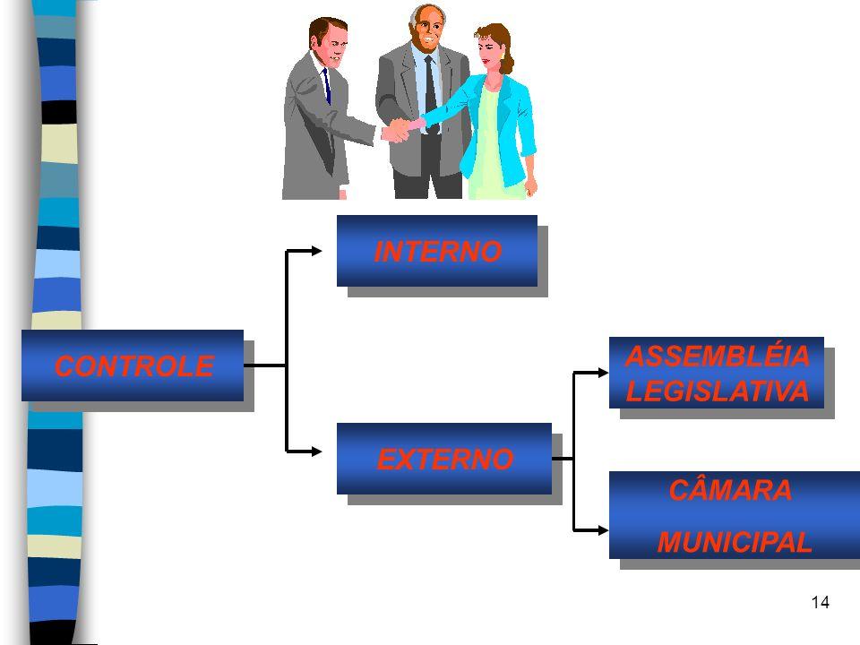 14 CONTROLE INTERNO EXTERNO CÂMARA MUNICIPAL CÂMARA MUNICIPAL ASSEMBLÉIA LEGISLATIVA ASSEMBLÉIA LEGISLATIVA
