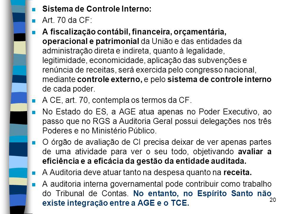 20 n Sistema de Controle Interno: n Art. 70 da CF: n A fiscalização contábil, financeira, orçamentária, operacional e patrimonial da União e das entid