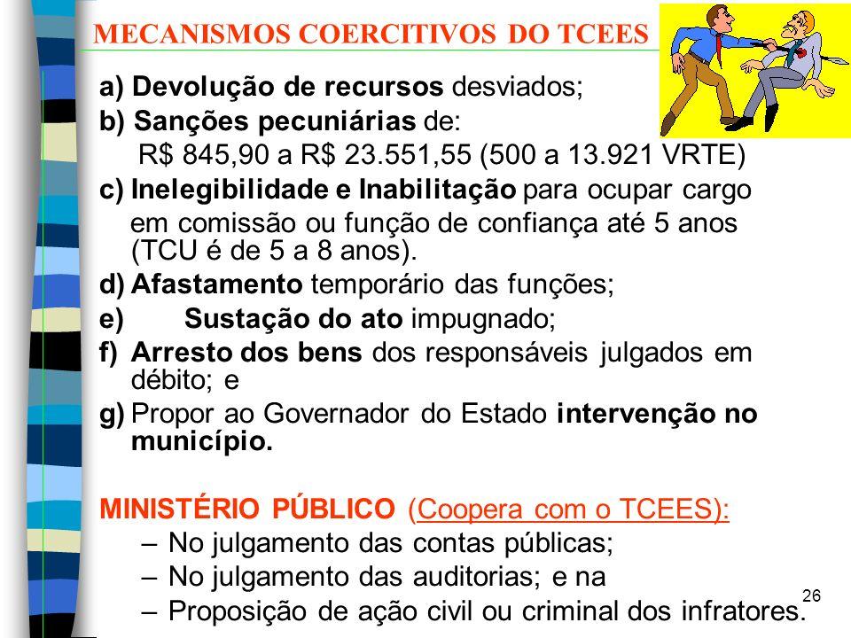 26 MECANISMOS COERCITIVOS DO TCEES a) Devolução de recursos desviados; b) Sanções pecuniárias de: R$ 845,90 a R$ 23.551,55 (500 a 13.921 VRTE) c)Inele