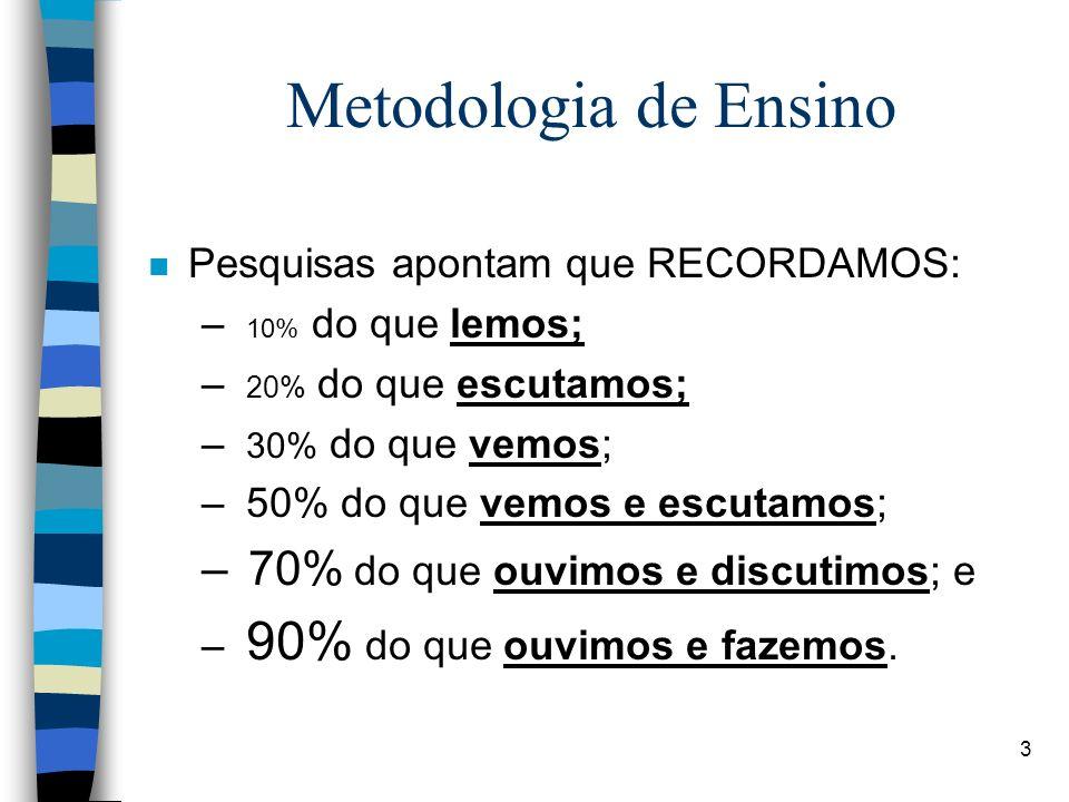 3 Metodologia de Ensino n Pesquisas apontam que RECORDAMOS: – 10% do que lemos; – 20% do que escutamos; – 30% do que vemos; – 50% do que vemos e escut