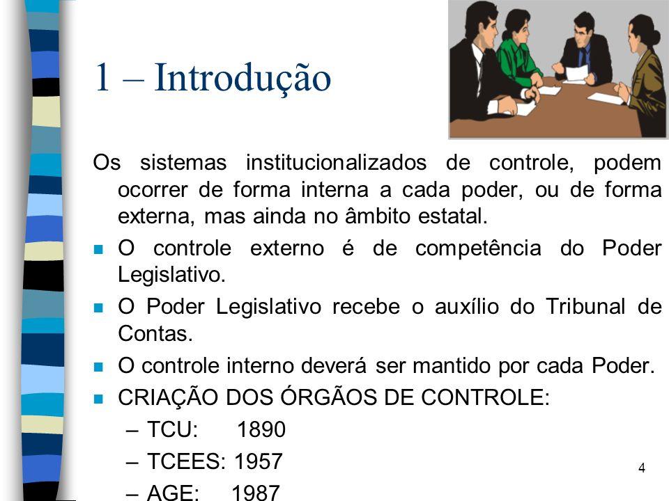 4 1 – Introdução Os sistemas institucionalizados de controle, podem ocorrer de forma interna a cada poder, ou de forma externa, mas ainda no âmbito es