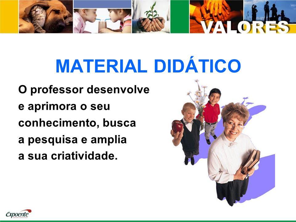 MATERIAL DIDÁTICO O professor desenvolve e aprimora o seu conhecimento, busca a pesquisa e amplia a sua criatividade.