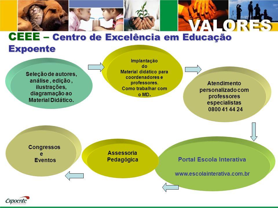 CEEE – Centro de Excelência em Educação Expoente Seleção de autores, análise, edição, ilustrações, diagramação ao Material Didático. Implantação do Ma