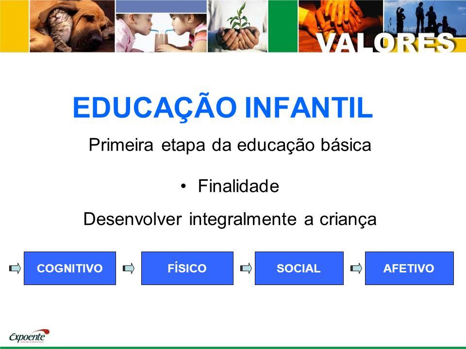 Primeira etapa da educação básica Finalidade Desenvolver integralmente a criança COGNITIVOFÍSICOSOCIALAFETIVO