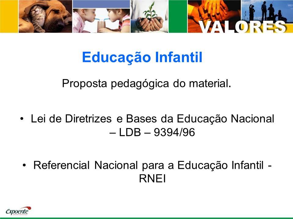 Educação Infantil Proposta pedagógica do material. Lei de Diretrizes e Bases da Educação Nacional – LDB – 9394/96 Referencial Nacional para a Educação
