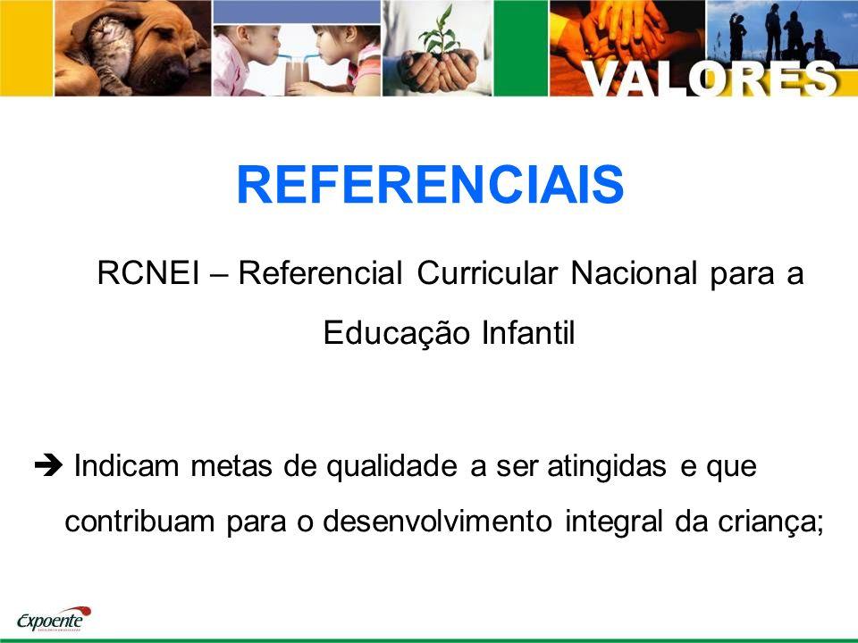 REFERENCIAIS RCNEI – Referencial Curricular Nacional para a Educação Infantil Indicam metas de qualidade a ser atingidas e que contribuam para o desen
