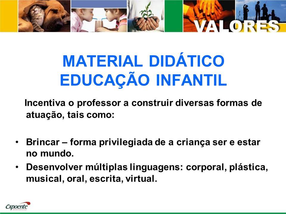 MATERIAL DIDÁTICO EDUCAÇÃO INFANTIL Incentiva o professor a construir diversas formas de atuação, tais como: Brincar – forma privilegiada de a criança