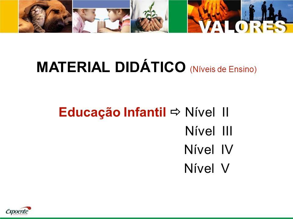 Educação Infantil Nível II Nível III Nível IV Nível V MATERIAL DIDÁTICO (Níveis de Ensino)