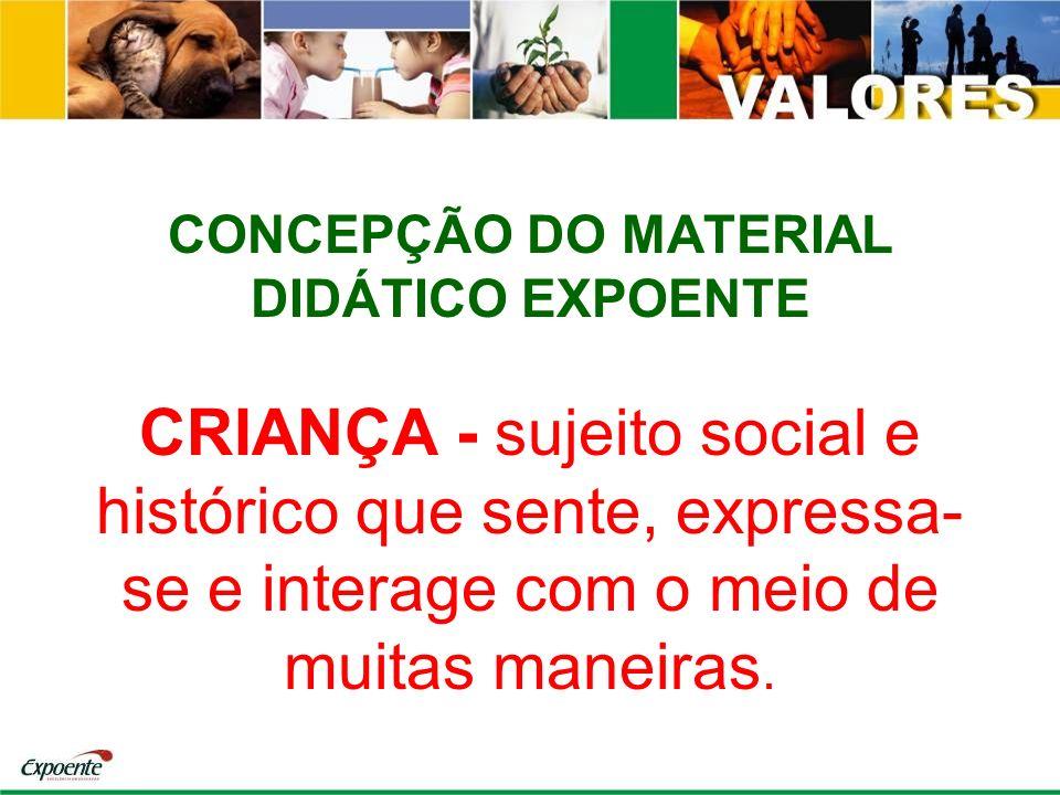 CONCEPÇÃO DO MATERIAL DIDÁTICO EXPOENTE CRIANÇA - sujeito social e histórico que sente, expressa- se e interage com o meio de muitas maneiras.