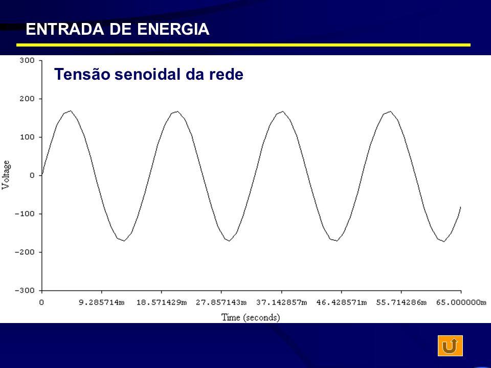 Tensão senoidal da rede ENTRADA DE ENERGIA