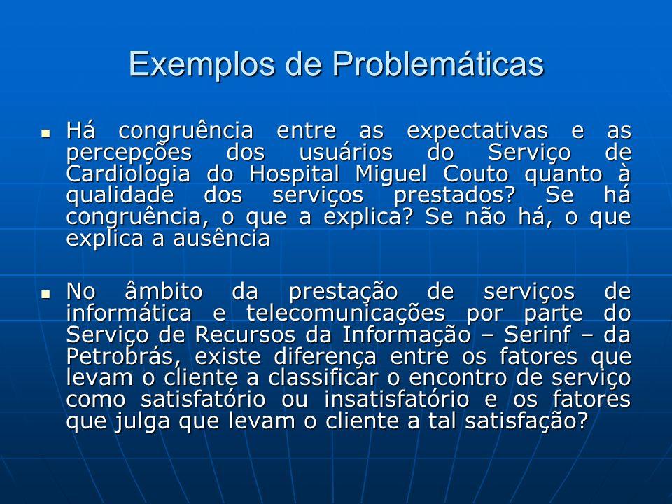 Exemplos de Problemáticas Há congruência entre as expectativas e as percepções dos usuários do Serviço de Cardiologia do Hospital Miguel Couto quanto